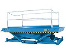 RECESSED DOCK LIFTS - 4000 SERIES